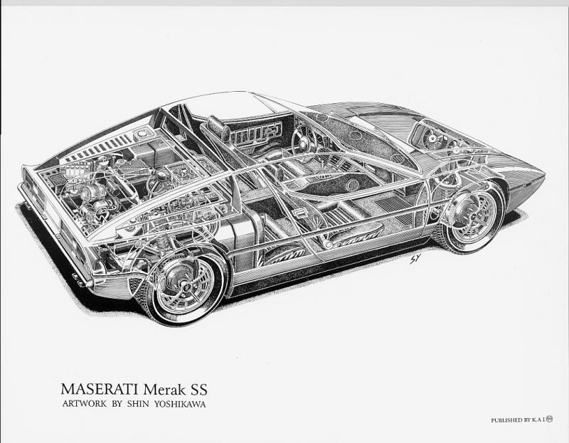 Inspired Modif Car Maserati Merak Ss